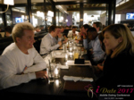 Networking Party at the June 1-2, 2017 Mobile Dating Indústria Conference in Los Angeles